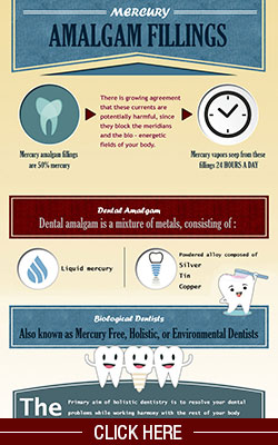 Mercury Free Dentistry Moonee Ponds - Amalgam Fillign Infographic