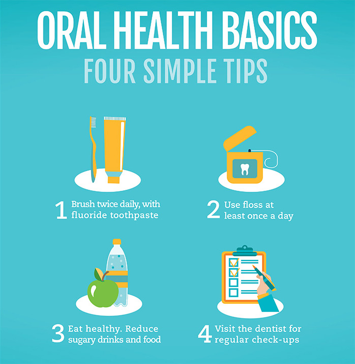 Oral Health Basic 4 Simple Tips, Oral Health Week